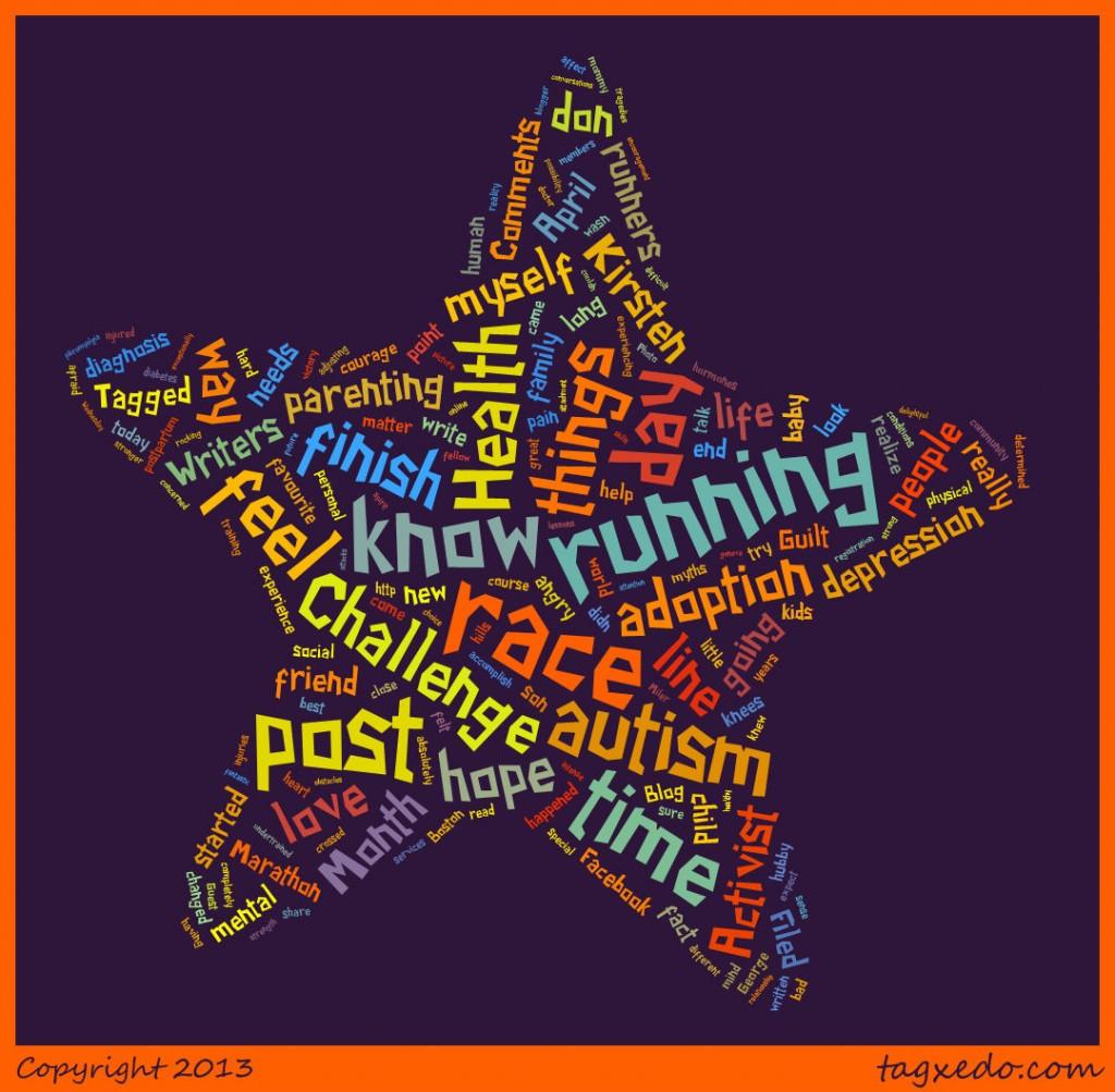 wordcloud 20130416